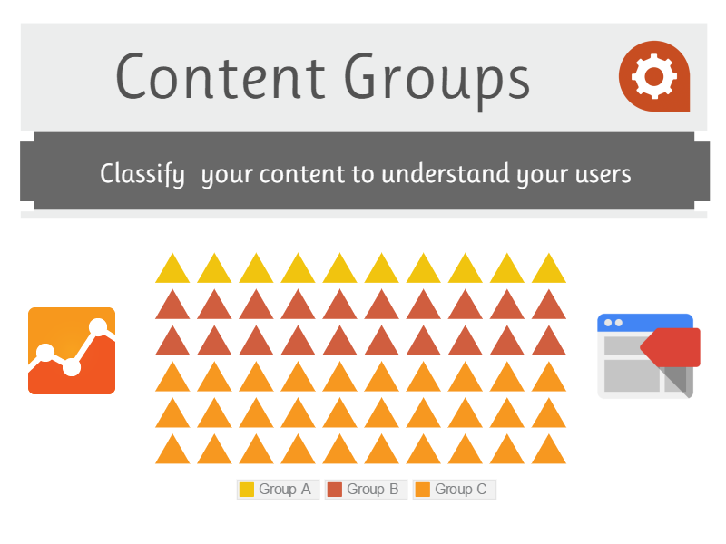 Analytics Content Grouping in Google Tag Manager